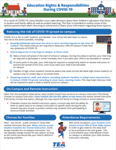 Education Rights and Responsibilities poster in English page 1
