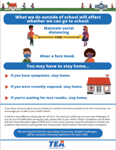 Education Rights and Responsibilities poster in English page 2