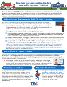 Education Rights and Responsibilities poster Spanish page 1