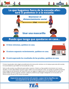 Education Rights and Responsibilities poster in Spanish page 2